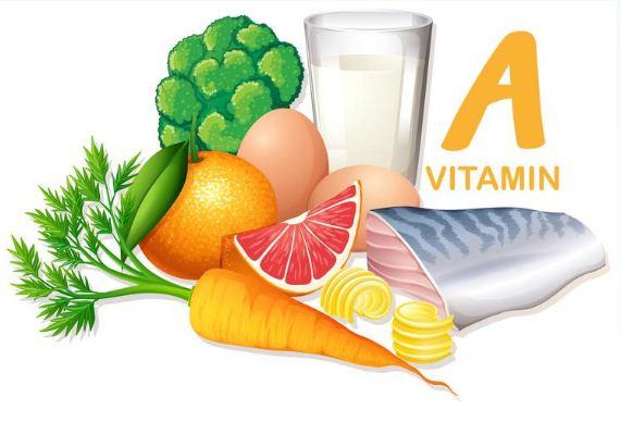 विटामिन A के फायदे, स्रोत और नुकसान – Vitamin A Ke Fayde, Srot Aur Nuksan, Vitamin A Benefits, Sources, Side Effects in Hindi