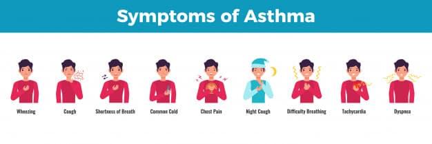 अस्थमा क्या है, अस्थमा के कारण, अस्थमा के लक्षण, अस्थमा के उपचार, What is Asthma in Hindi, Asthma Symptoms in Hindi, Asthma Treatments in Hindi, Asthma Preventions in Hindi,